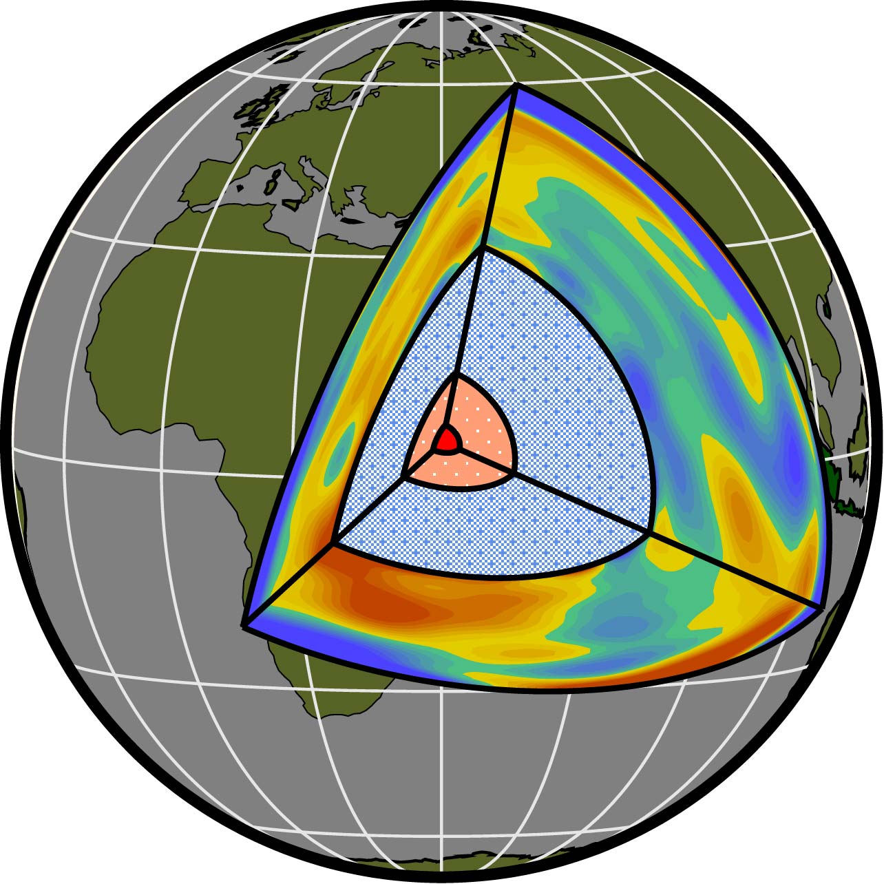 imic research earth's core